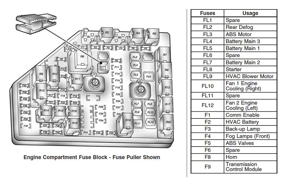 ve fuse box   11 wiring diagram images