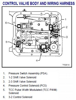 vr auto no 1st or 4th just commodores rh forums justcommodores com au 4l60e shift solenoid location 4l60e shift solenoid b location