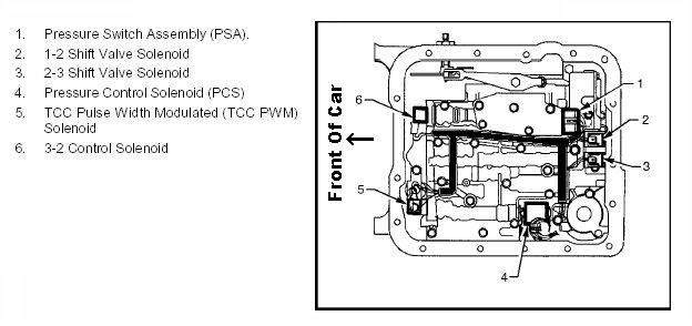 4l65e electrical diagram allison 1000 diagram