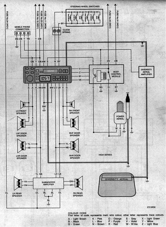 Vz Commodore Head Unit Wiring: Ve Commodore Stereo Wiring Diagram - wiring diagramrh:cleanprosperity