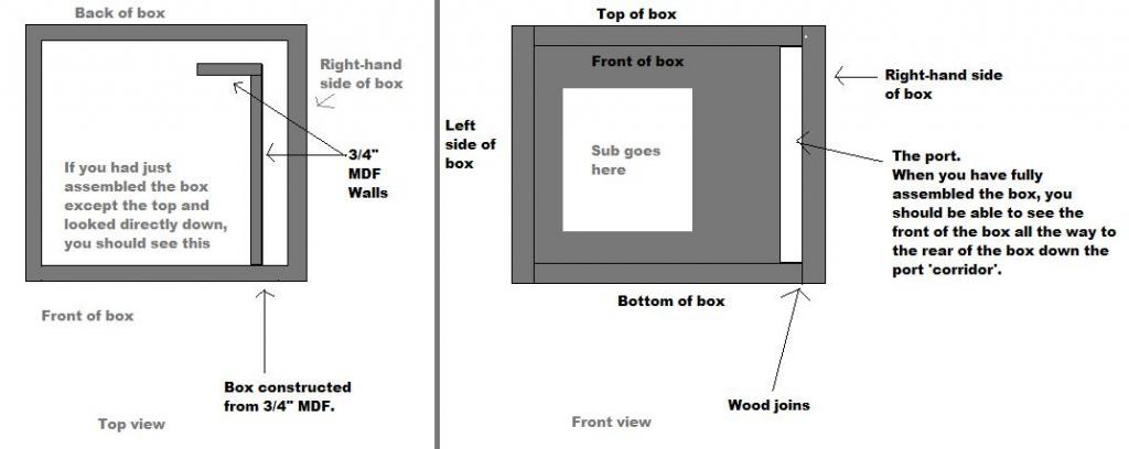 So im building another box just commodores box design 1g publicscrutiny Choice Image