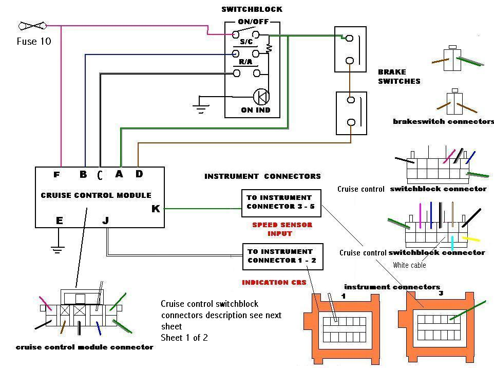 vp cruise control wiring diagram vp wiring diagrams vn vp cruise control installation tips just commodores