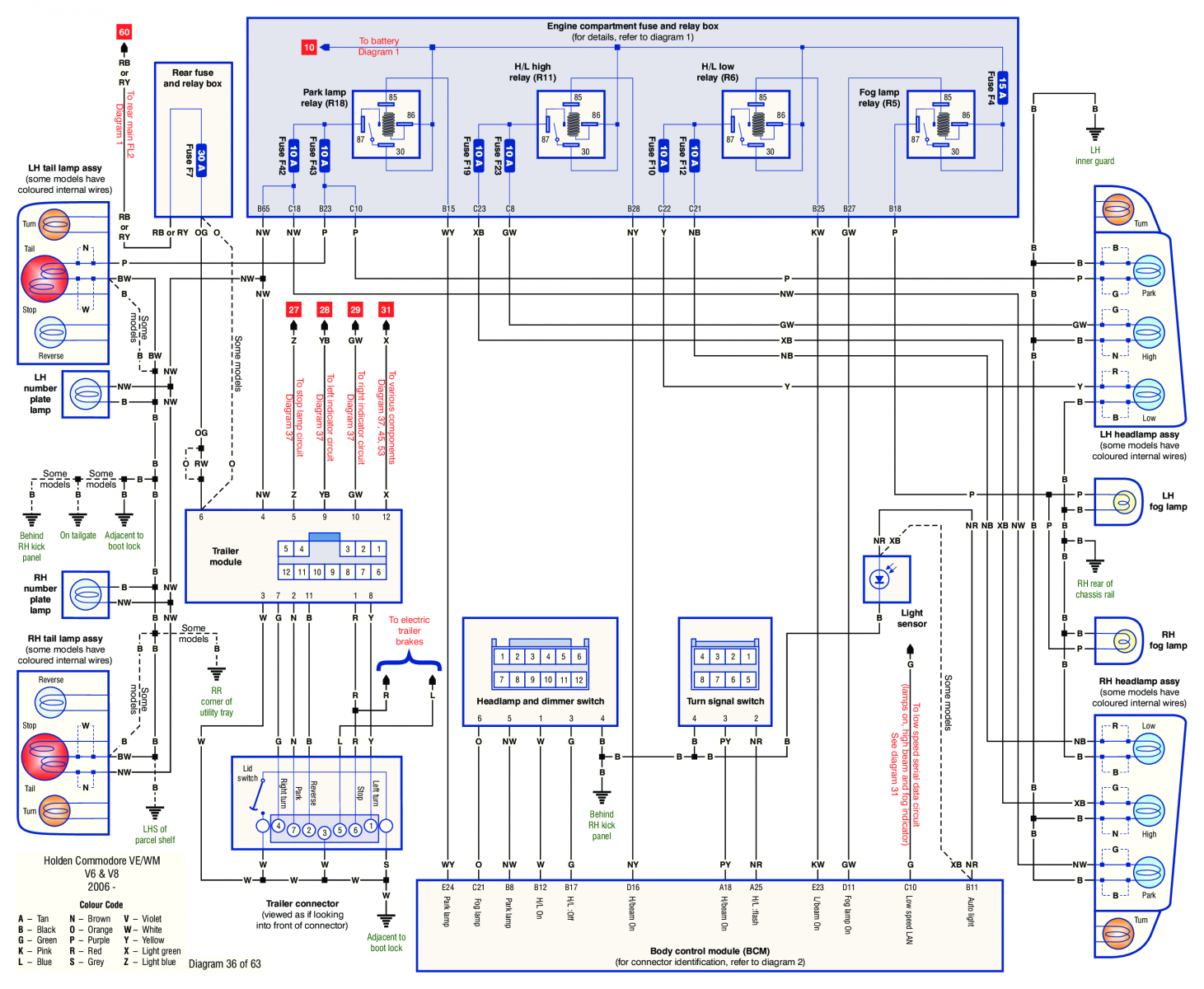 Vt Commodore Headlight Wiring Diagram from forums.justcommodores.com.au
