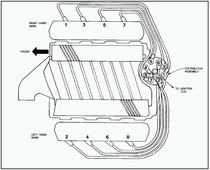 Holden 308 Firing Order And Distributor Cap