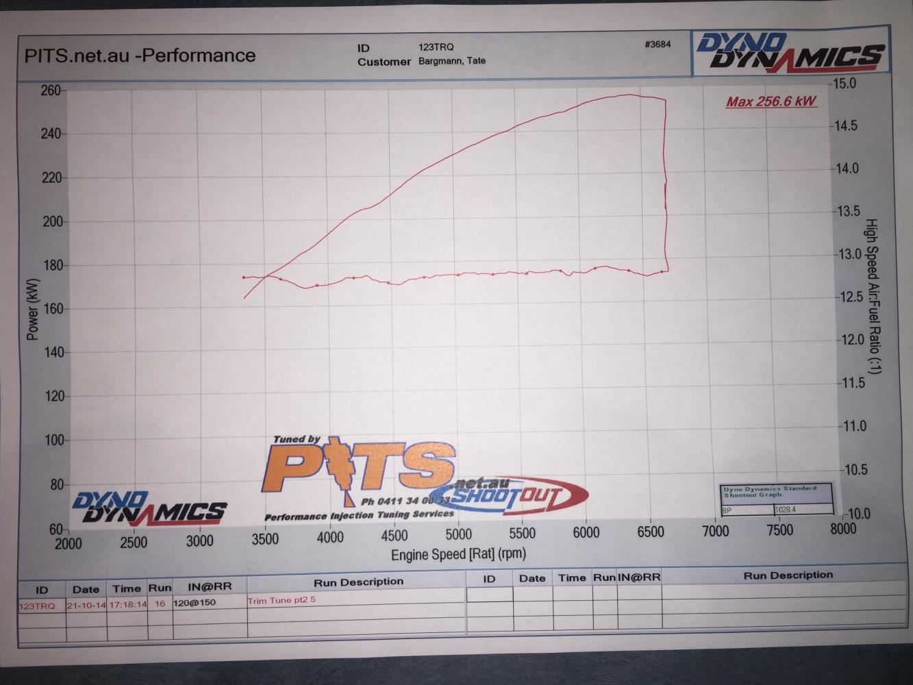 LS1 chasing 300rwkw, reached 260rwkw any suggestions on