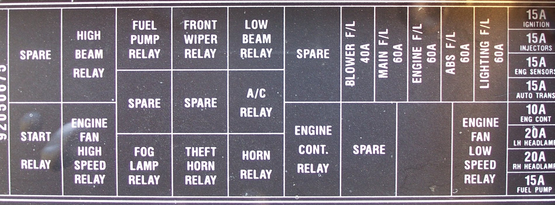 Fuse And Relay Layout Dilema Just Commodores Box Instructions Inside Cover