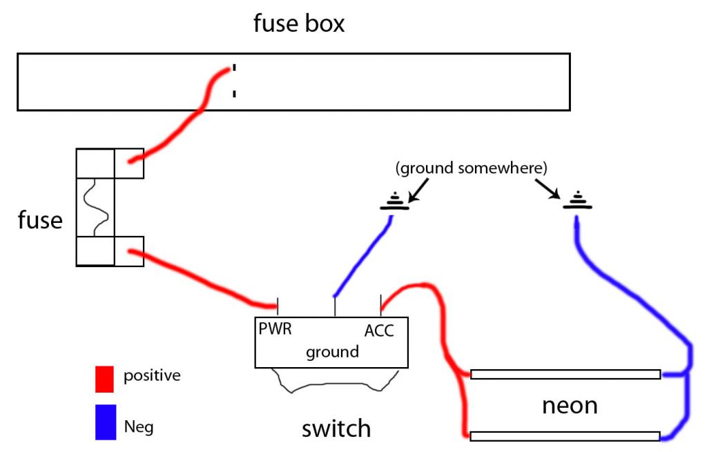How To Connect Neon Lights To Light Switch Just Commodores - Wiring A Light Switch Au