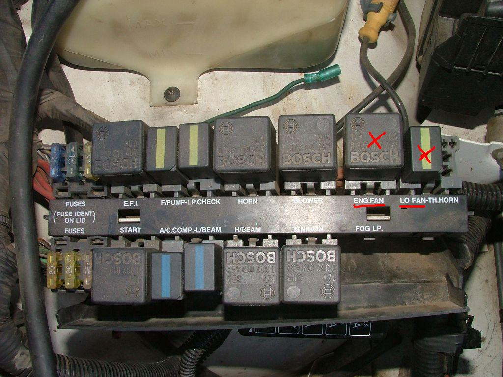 Fuse Box For Vt Commodore : Industrial wiring harness electrical elsavadorla
