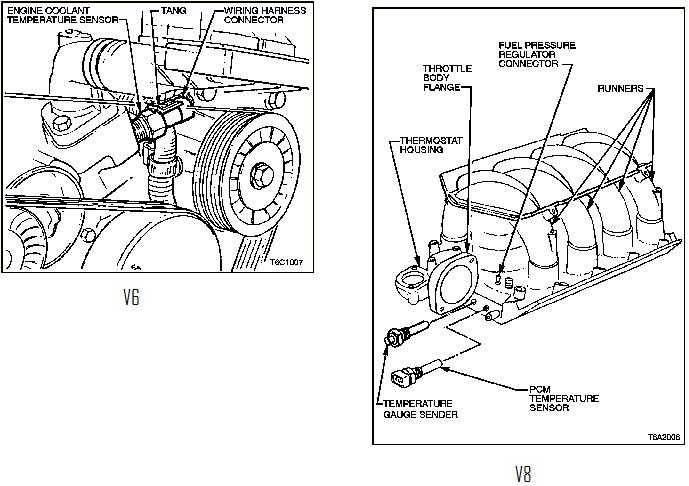 Vdo Senders Wiring Diagrams Free Download Diagram Schematic besides 5980w Kia Sedona Thermostat Cooling Fan Wiring additionally Mitsubishi Galant 2 0 1991 Auto Images And Specification With Regard To 2002 Mitsubishi Galant Engine Diagram in addition 98 Nissan Maxima Radio Wiring Diagram in addition T25088605 Location input speed sensor 2008 aveo. on subaru coolant temperature sensor location