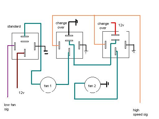 diagrams thermo fan wiring diagram view topic thermo fan vy commodore wiring diagram free at bakdesigns.co
