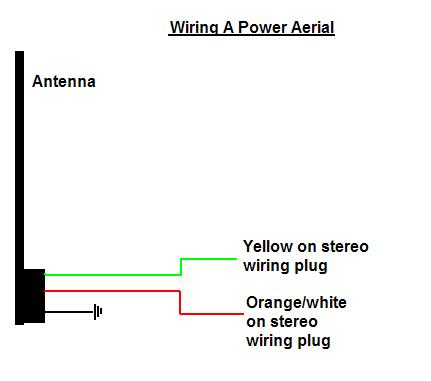 pioneer power aerial solution just commodores car power antenna wiring diagram at fashall.co