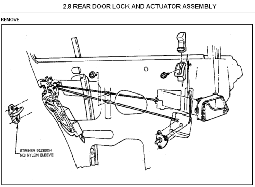 drivers door won u0026 39 t unlock with key or central locking  unlocking device
