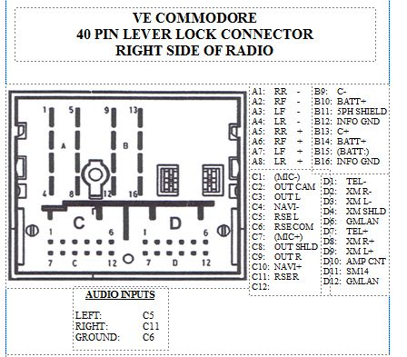 vk vz stereo wiring colours page 7 just commodores vz head unit wiring diagram at soozxer.org