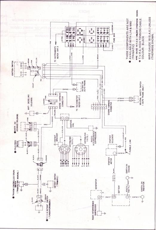 vn v8 wiring diagram my wiring diagram