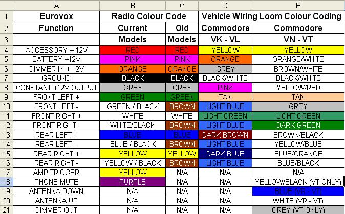 pioneer wiring diagram for car stereo pioneer wiring diagrams online
