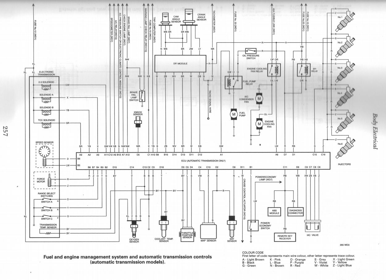 vs commodore wiring diagram   27 wiring diagram images