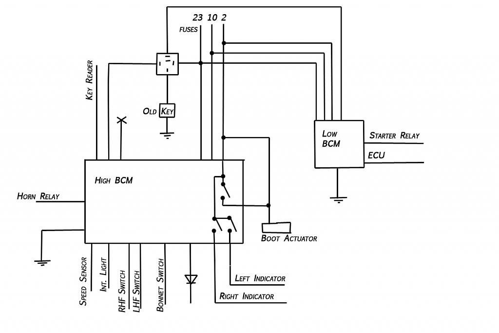 vs modore bcm wiring diagram images instructionsrhvevomusikco: vs modore wiring  diagram at alquilerfurgonetas co