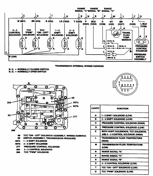 Vs ss autotrans wiring harness cut | Just Commodores | Vs Commodore Wiring Diagram |  | Just Commodores