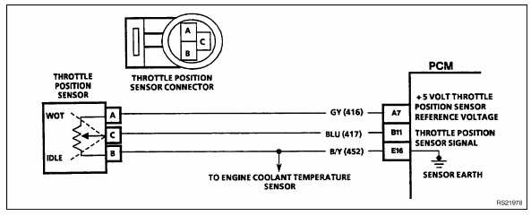 gm ls1 throttle position sensor wiring diagram