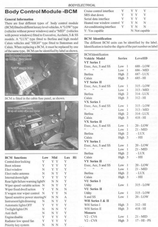 Vy commodore repair manual autos post