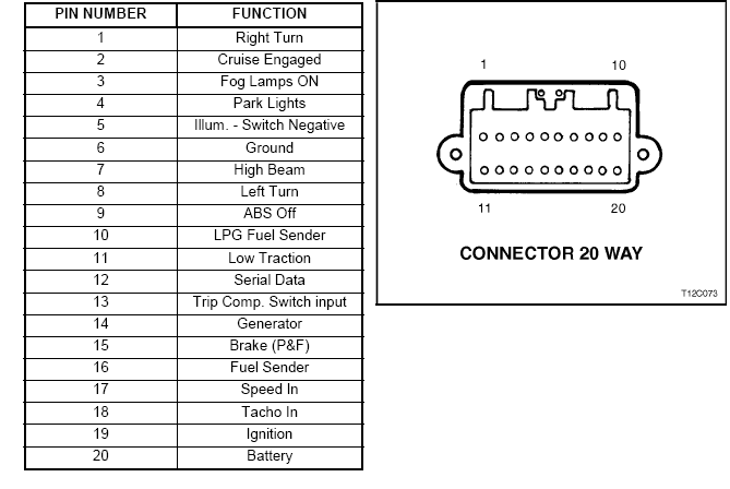 Audiovox Wiring Tech moreover Chevrolet 5500 Wiring Diagram besides 7 Way Light Wiring Diagram together with 1111092 Any Tips For Replacing Shift Lock Solenoid further Page 4. on trailer wiring plug diagram
