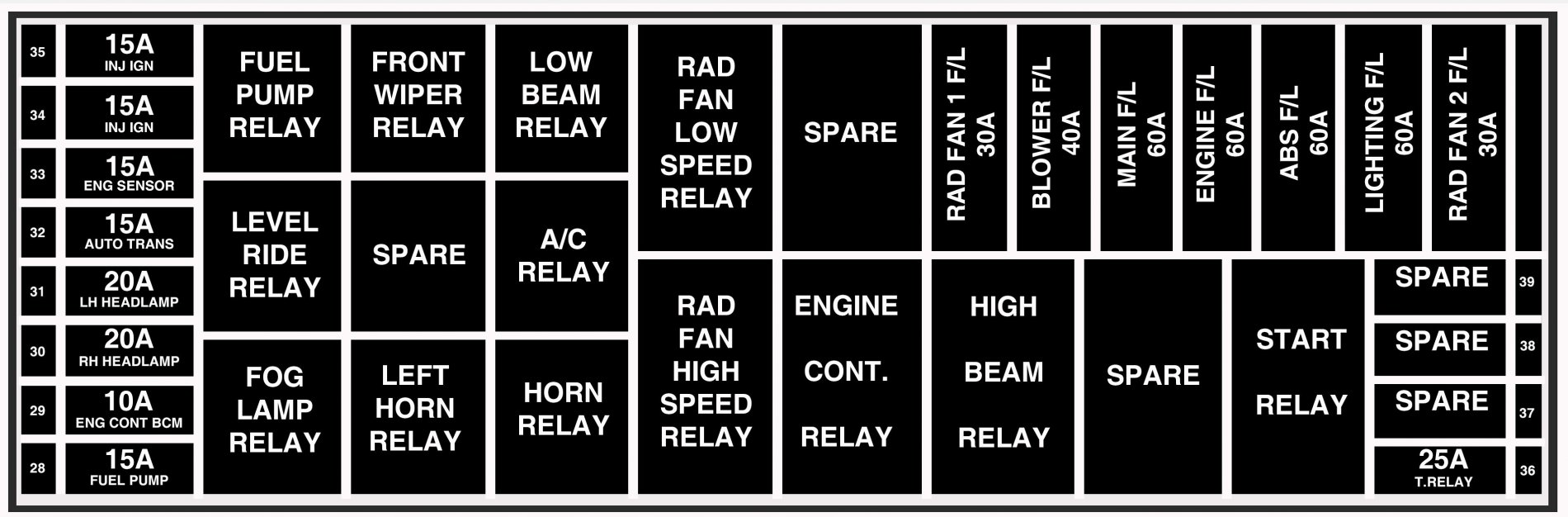 fuse and relay layout dilema just commodores  holden commodore ls1 electric fan mod