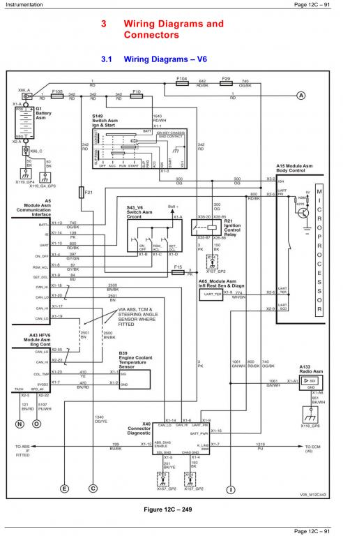 vz cluster wiring and plugs just commodores vz bcm wiring diagram at panicattacktreatment.co