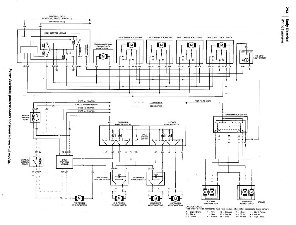 vs commodore bcm wiring diagram efcaviation com vz bcm wiring diagram at panicattacktreatment.co
